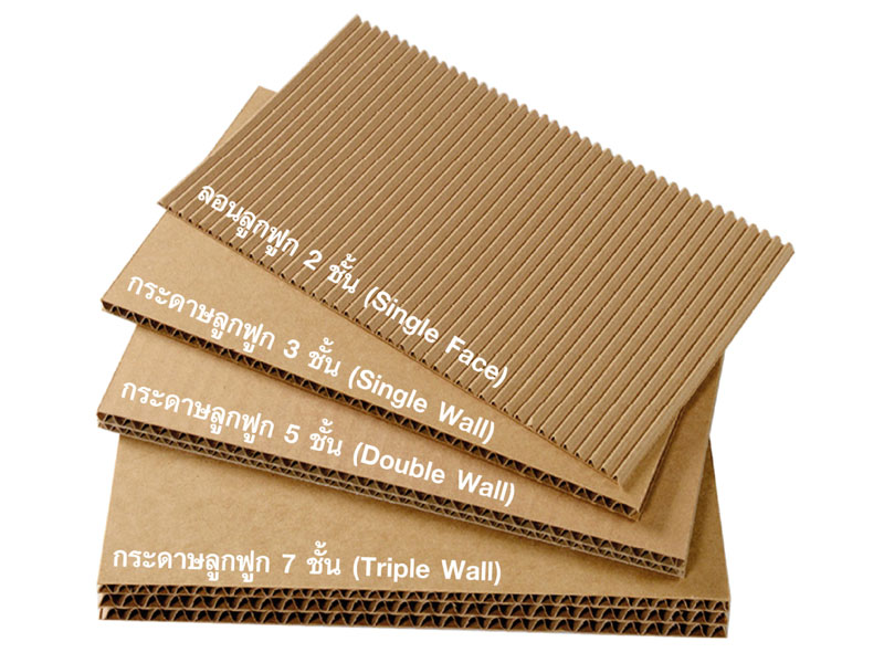 ประเภทของลอนกระดาษ – TYPE OF FLUTE